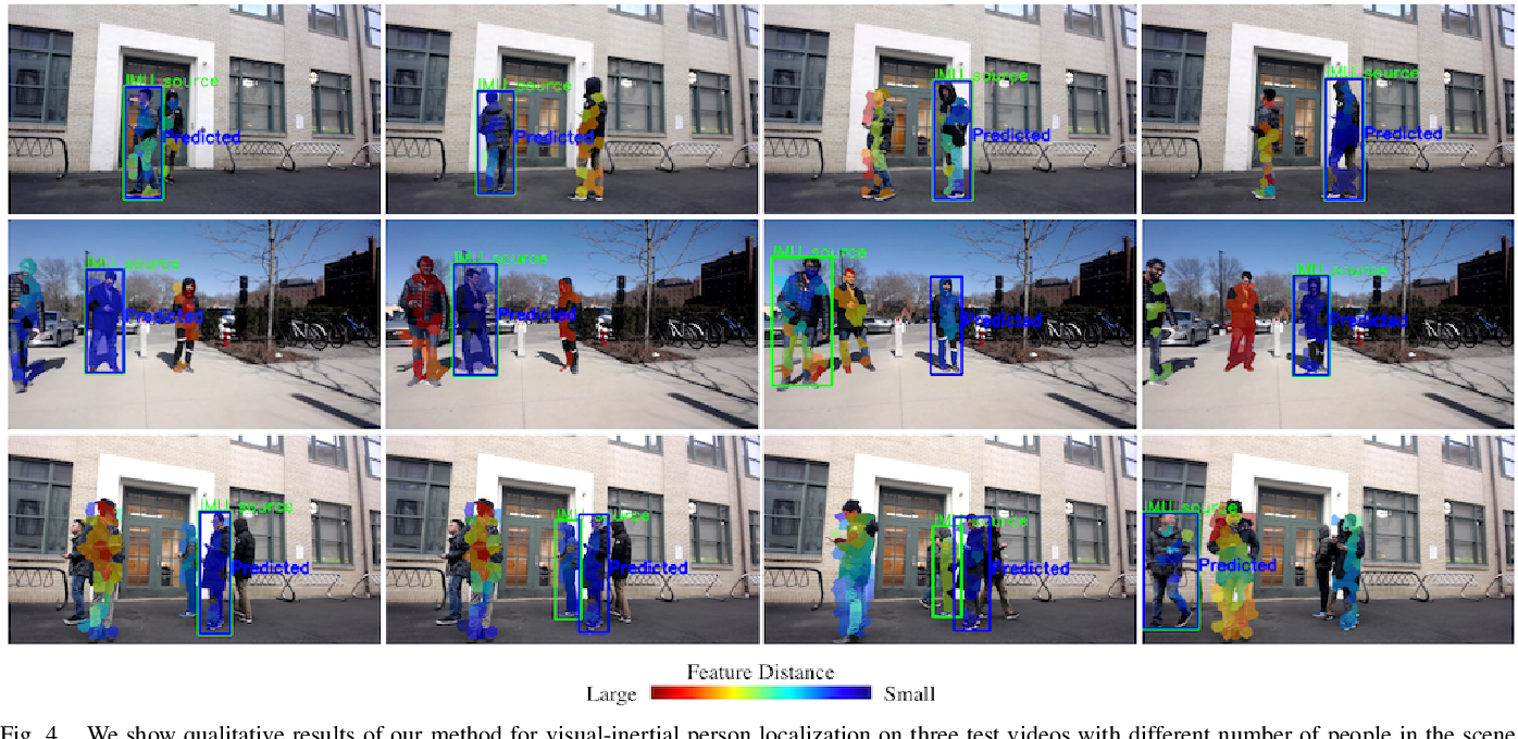 Figure 4 for When We First Met: Visual-Inertial Person Localization for Co-Robot Rendezvous