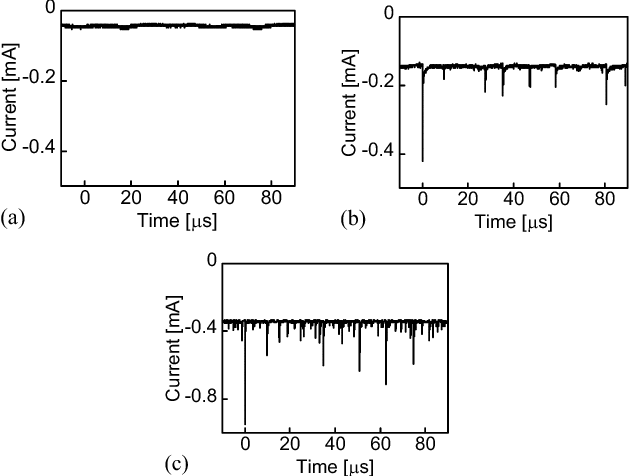 Figure 6 from DC corona discharge from floating particle in