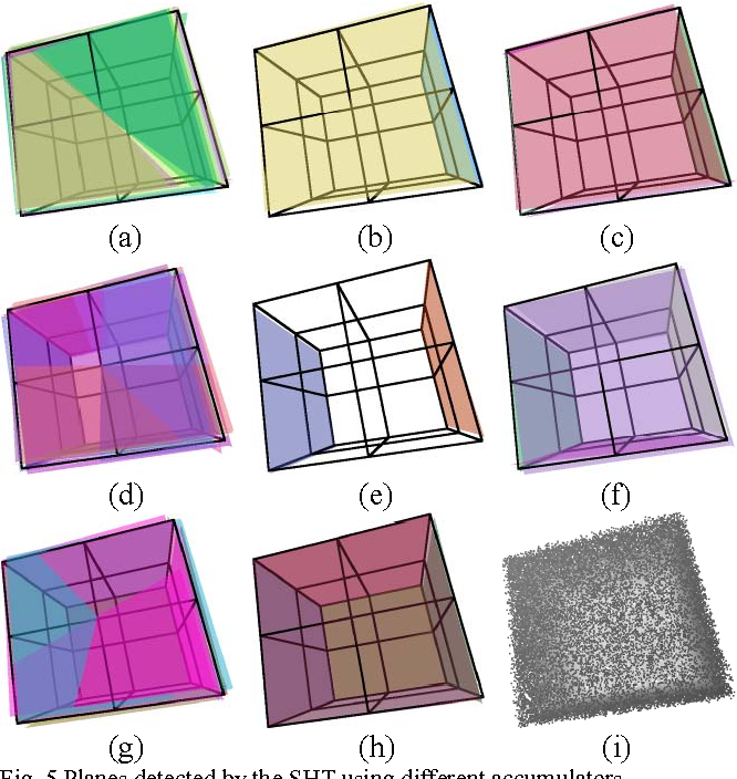 Figure 5 from The 3D Hough Transform for plane detection in