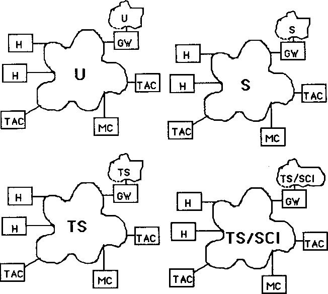 T S Diagram Sel