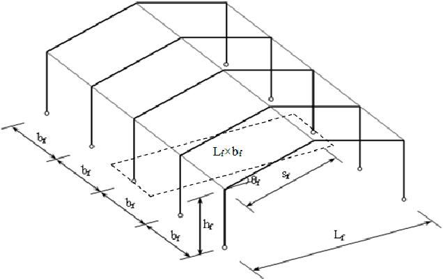 Design Optimization of Long-Span Cold-Formed Steel Portal Frames ...