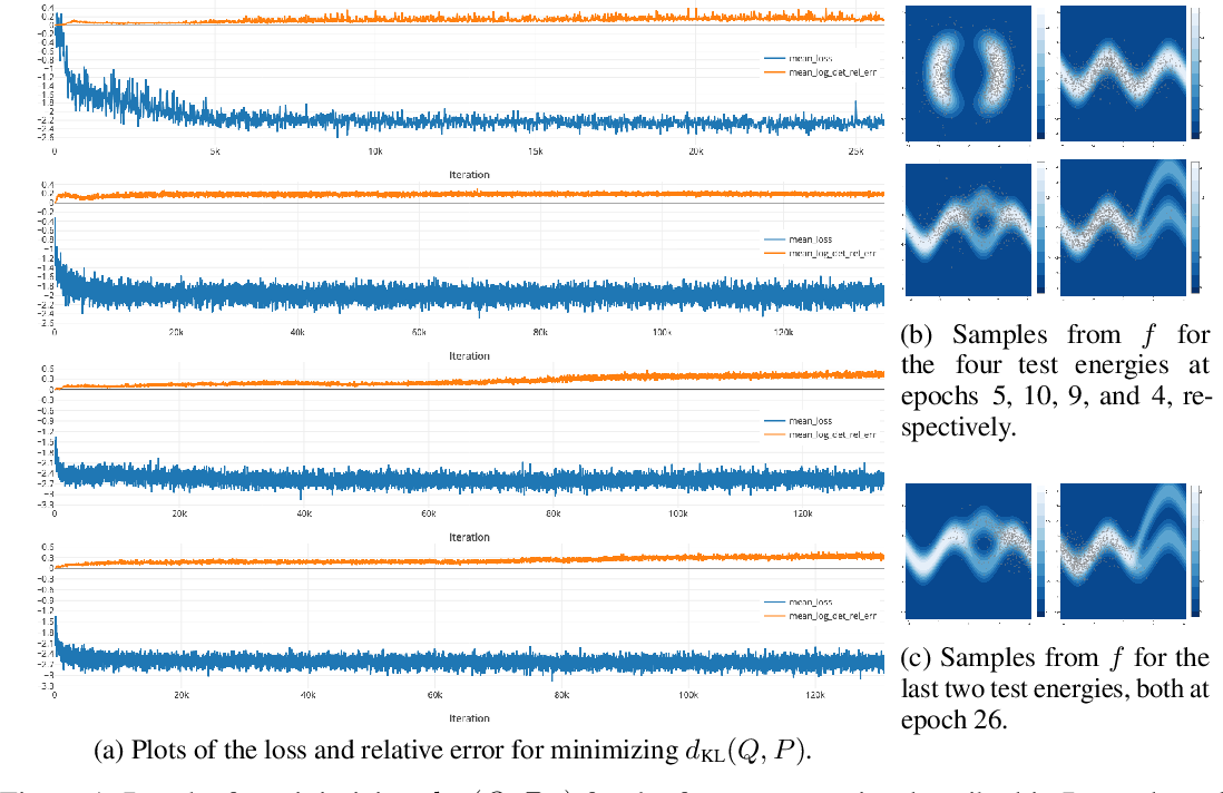 Figure 1 for Backpropagation for Implicit Spectral Densities