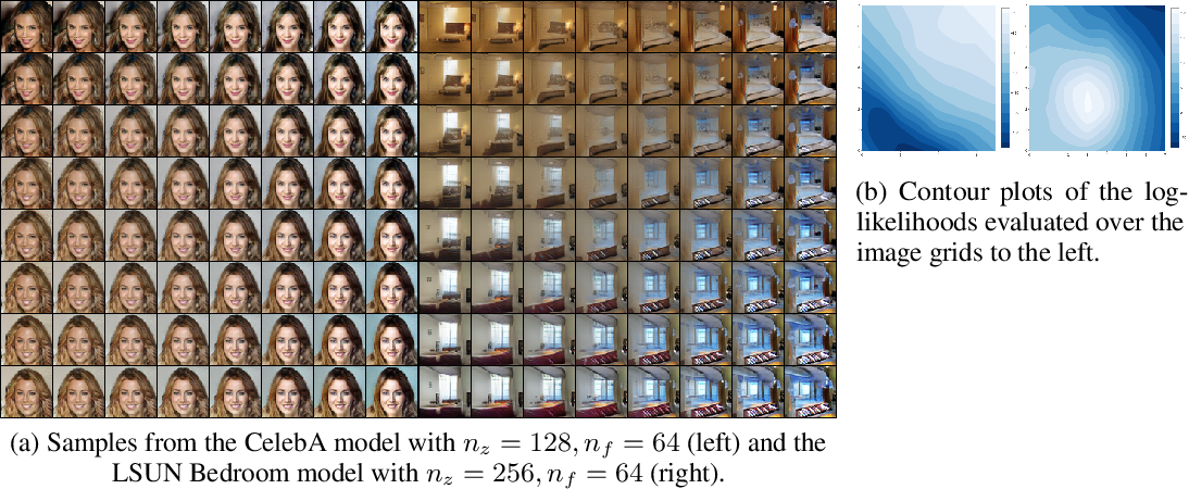 Figure 3 for Backpropagation for Implicit Spectral Densities