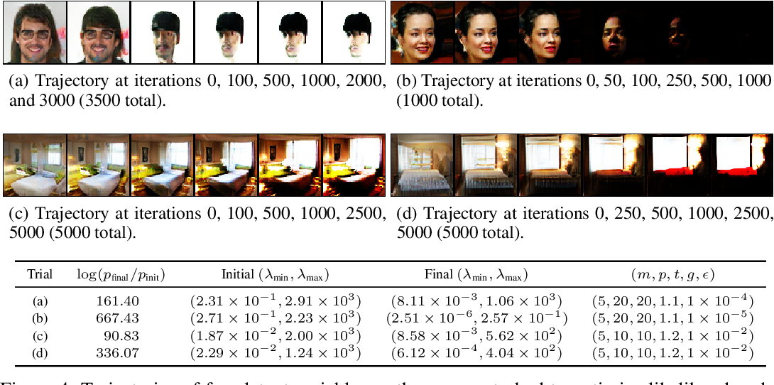 Figure 4 for Backpropagation for Implicit Spectral Densities