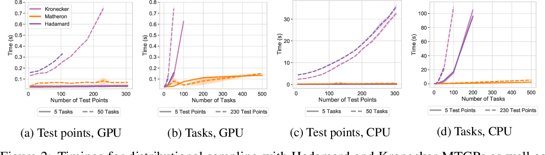 Figure 3 for Bayesian Optimization with High-Dimensional Outputs