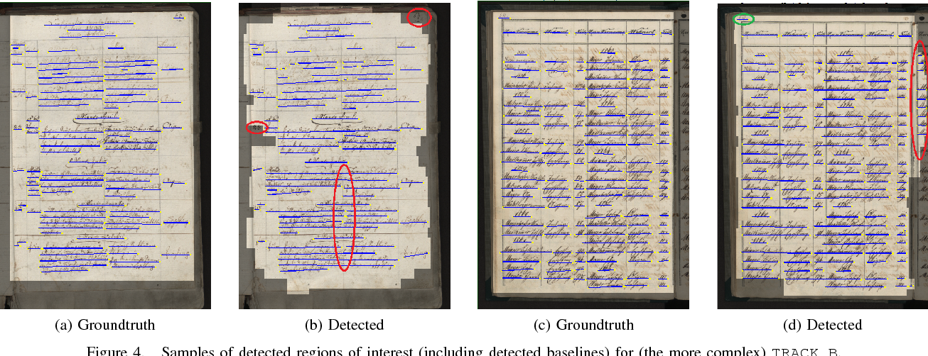 Figure 4 for Baseline Detection in Historical Documents using Convolutional U-Nets