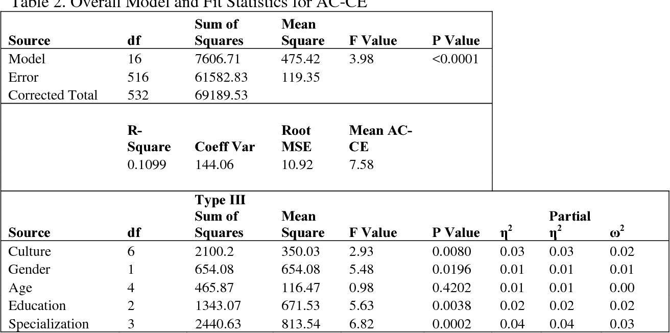 CA Workload Automation AE - Semantic Scholar