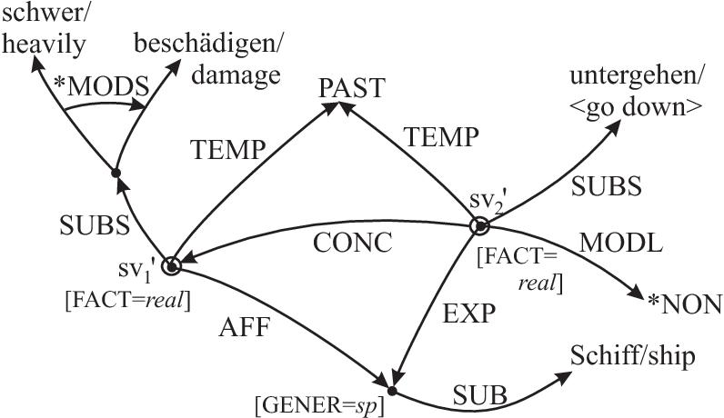 figure 11.11