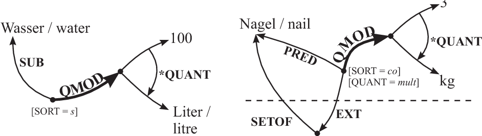 figure 18.38