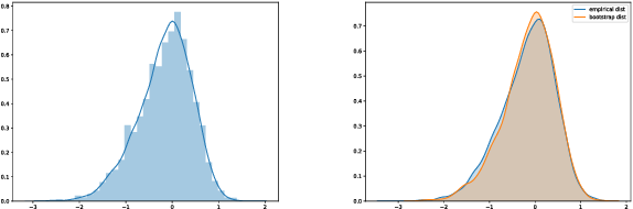 Figure 1 for Auditing ML Models for Individual Bias and Unfairness