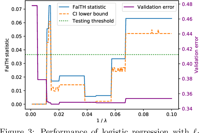 Figure 4 for Auditing ML Models for Individual Bias and Unfairness