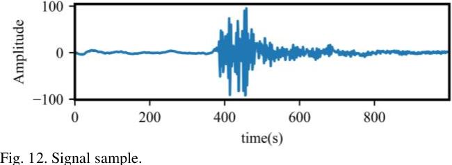 Figure 4 for WaveletKernelNet: An Interpretable Deep Neural Network for Industrial Intelligent Diagnosis