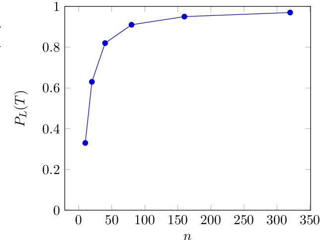 Figure 4 for Neural Generative Rhetorical Structure Parsing