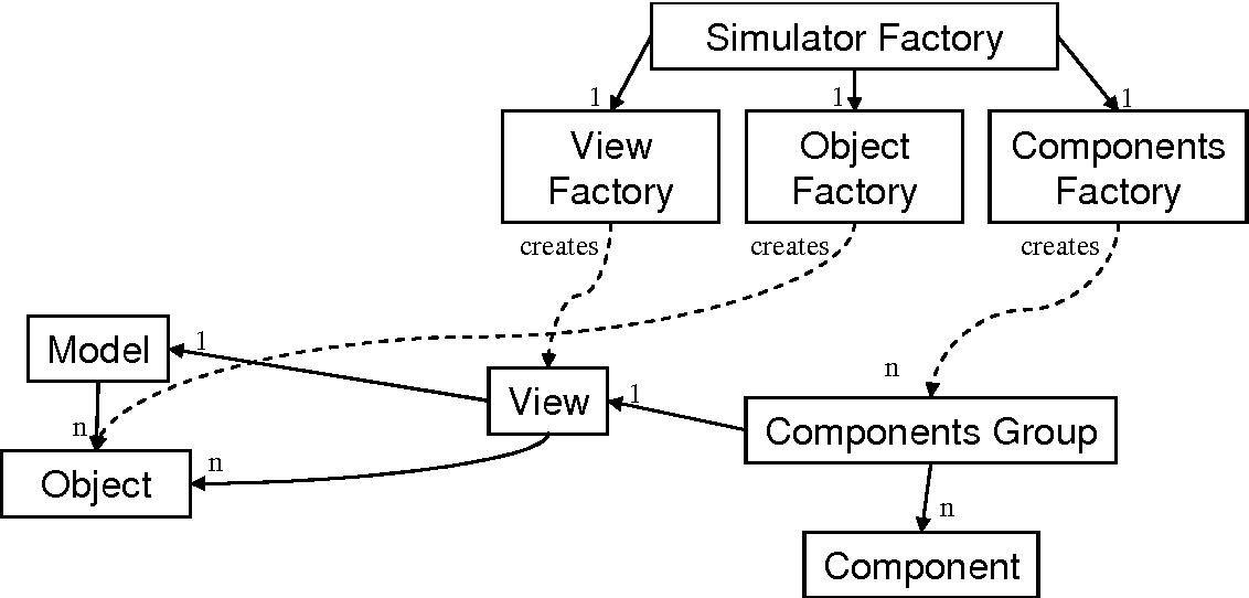 agile modellierung mit uml rumpe bernhard