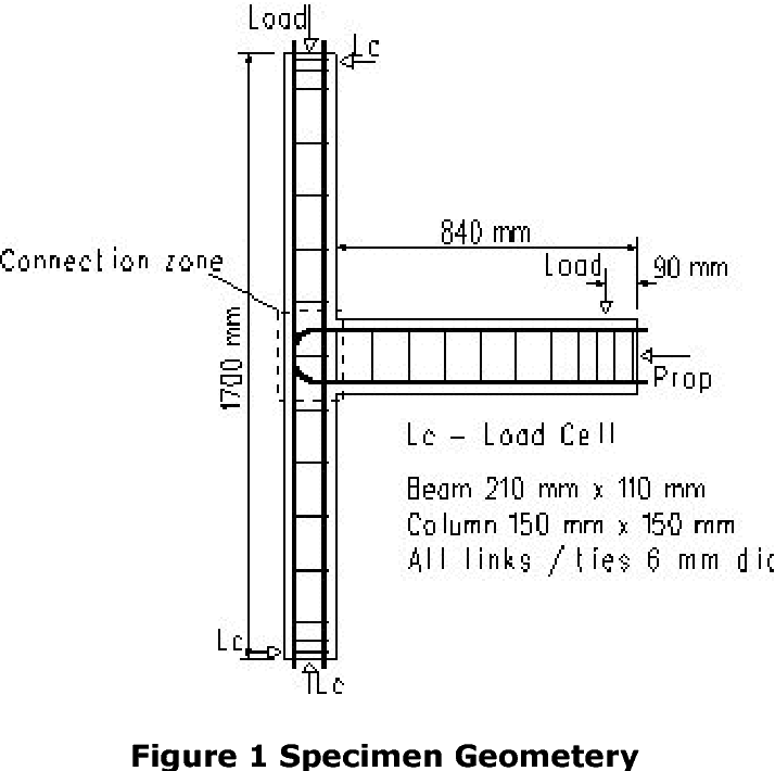 PDF] Behaviour of high strength concrete beam-column connections