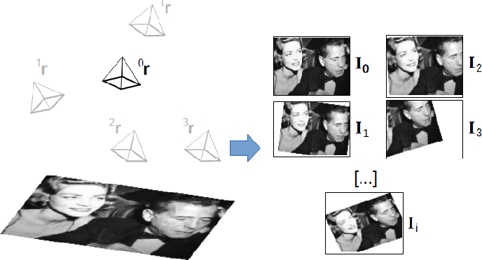 Figure 2 for Visual Servoing from Deep Neural Networks
