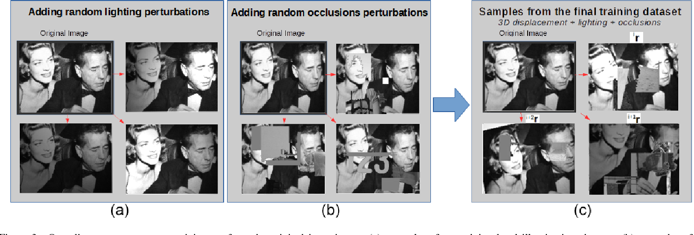 Figure 3 for Visual Servoing from Deep Neural Networks