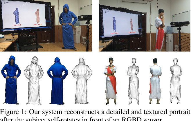 Figure 1 for Robust 3D Self-portraits in Seconds