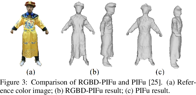 Figure 4 for Robust 3D Self-portraits in Seconds