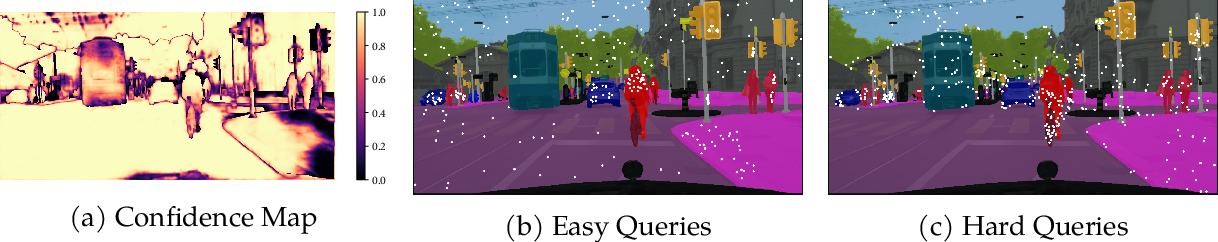 Figure 3 for Bootstrapping Semantic Segmentation with Regional Contrast