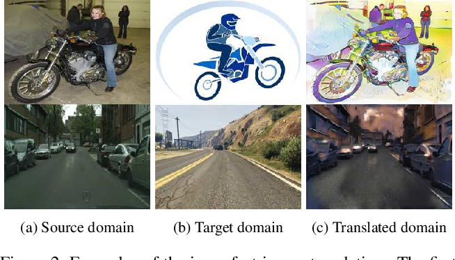Figure 3 for Diversify and Match: A Domain Adaptive Representation Learning Paradigm for Object Detection