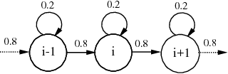 Figure 3 for Dyna Planning using a Feature Based Generative Model