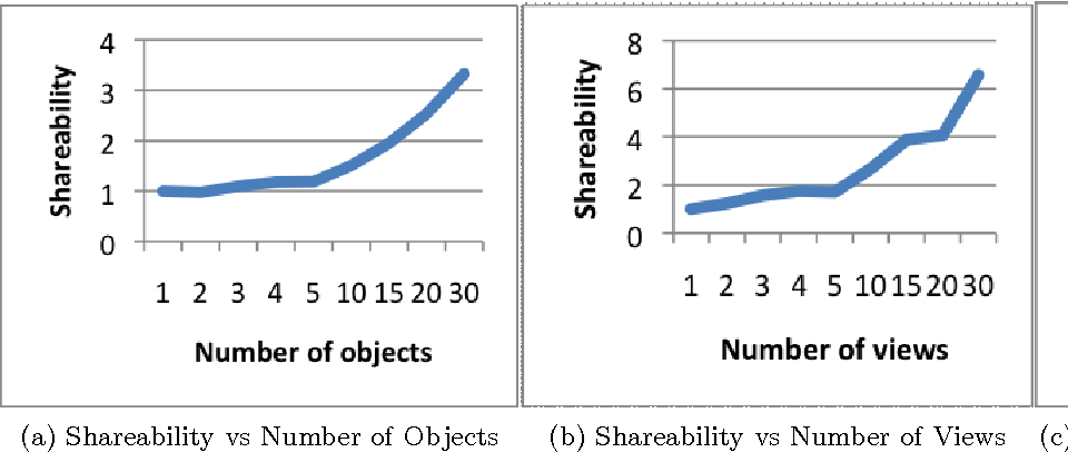 Figure 1 for A Graph Theoretic Approach for Object Shape Representation in Compositional Hierarchies Using a Hybrid Generative-Descriptive Model