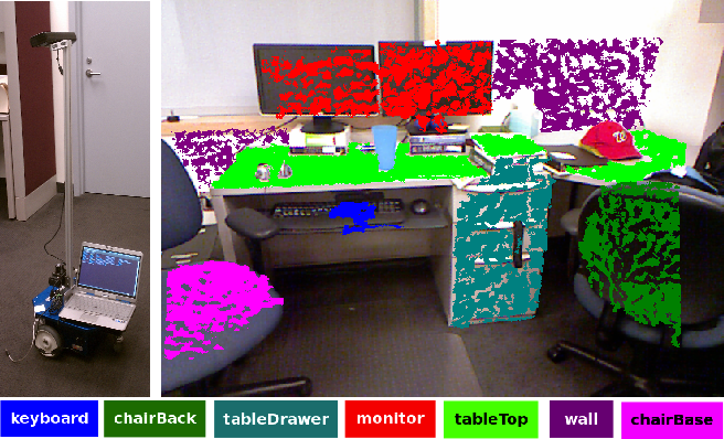 Figure 1 for Contextually Guided Semantic Labeling and Search for 3D Point Clouds