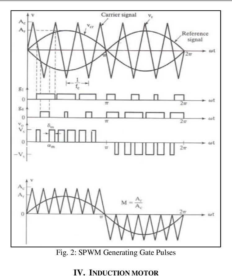 PDF] Induction Motor Drive using SPWM Fed Five Level NPC