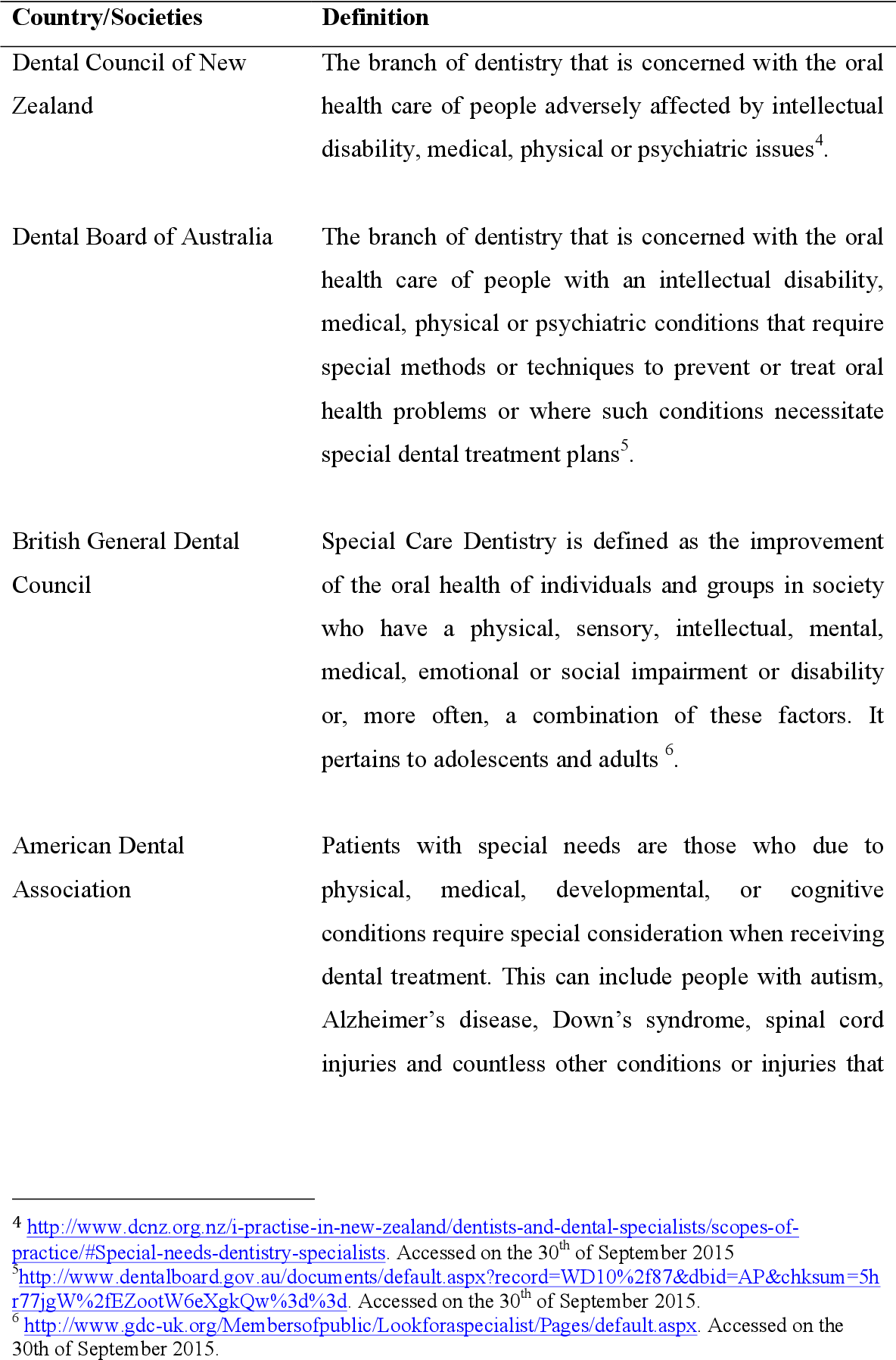 Figure 1 from Clinicians' Perspectives on Special Care
