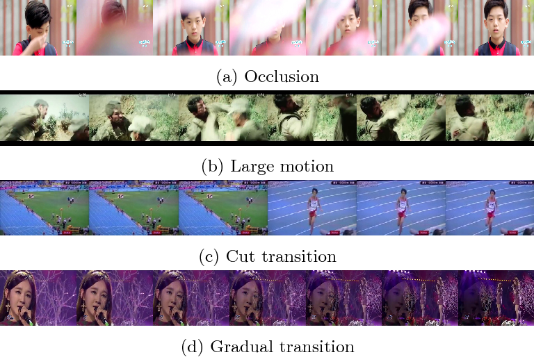Figure 1 for Fast Video Shot Transition Localization with Deep Structured Models