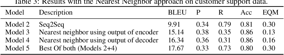 Figure 4 for Achieving Fluency and Coherency in Task-oriented Dialog