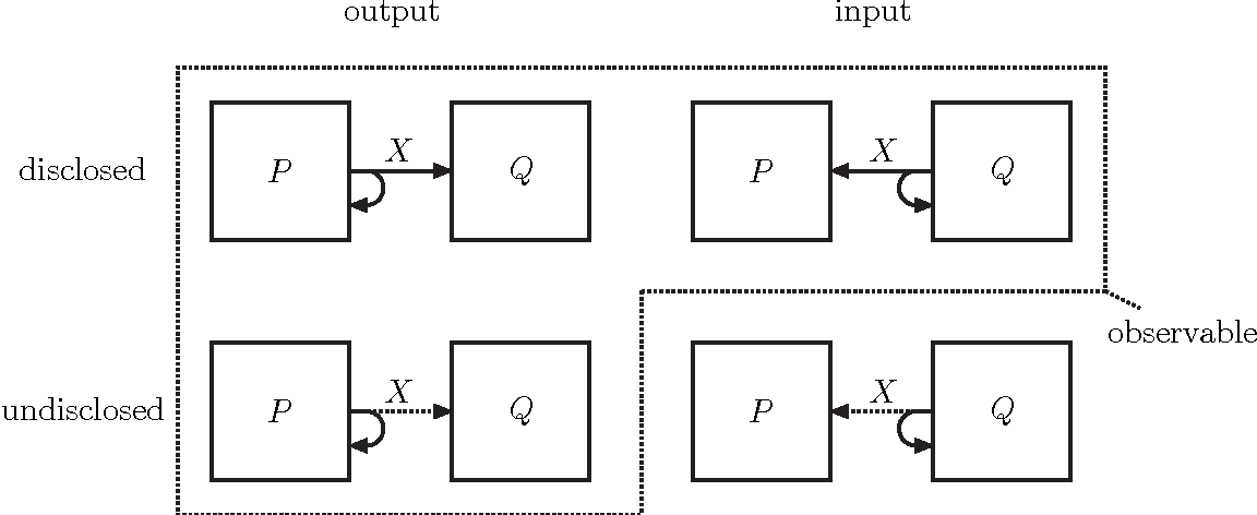 Figure 4 for An axiomatic formalization of bounded rationality based on a utility-information equivalence