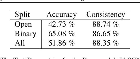 "Figure 2 for Neuro-Symbolic Visual Reasoning: Disentangling ""Visual"" from ""Reasoning"""