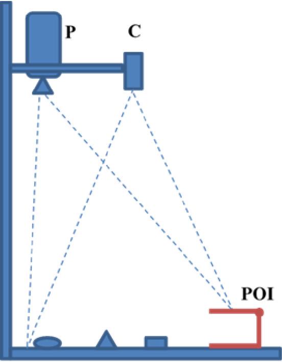 PDF] Control of Depth-Sensing Camera via Plane of