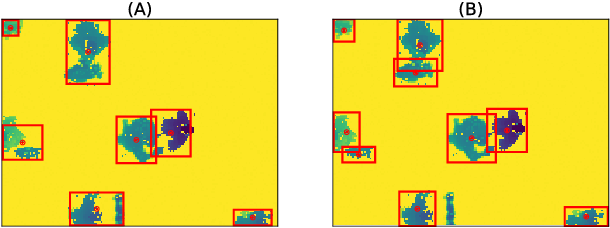 Figure 1 for Weakly supervised training of deep convolutional neural networks for overhead pedestrian localization in depth fields