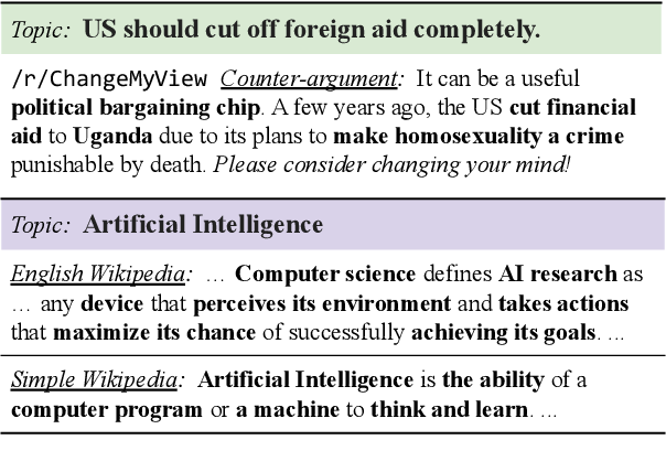 Figure 1 for Sentence-Level Content Planning and Style Specification for Neural Text Generation