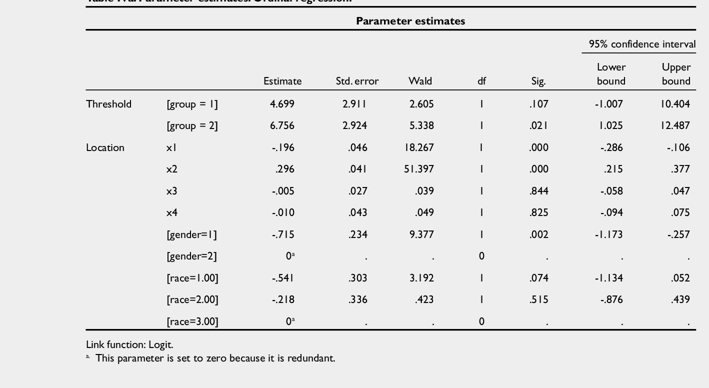 PDF] Multinomial logistic regression - Semantic Scholar