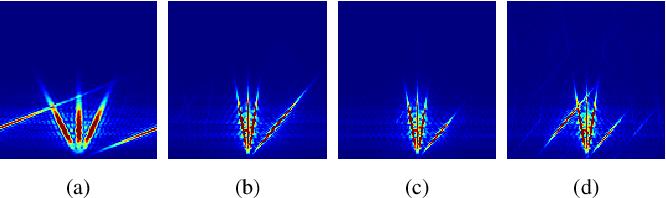 Figure 2 for Anti-Aliasing Add-On for Deep Prior Seismic Data Interpolation