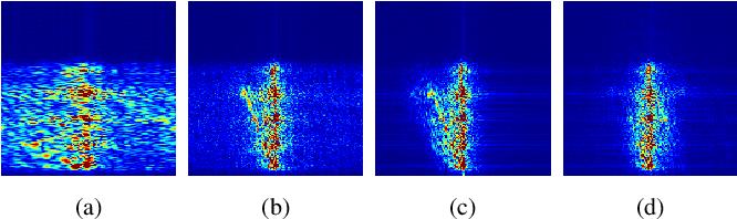 Figure 4 for Anti-Aliasing Add-On for Deep Prior Seismic Data Interpolation