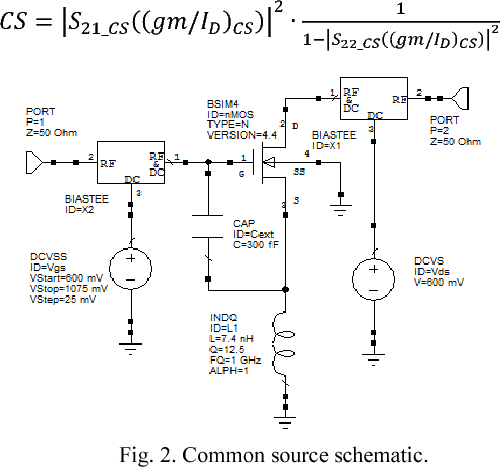 Design and optimisation of a cascode low noise amplifier (LNA) using