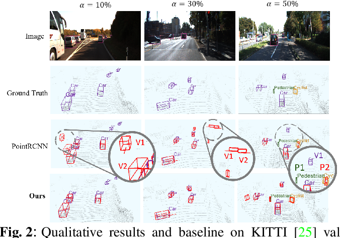 Figure 3 for Semi-supervised 3D Object Detection via Adaptive Pseudo-Labeling