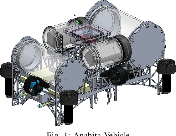 Figure 1 for Design and Development of Underwater Vehicle: ANAHITA