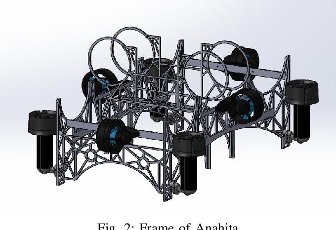 Figure 2 for Design and Development of Underwater Vehicle: ANAHITA