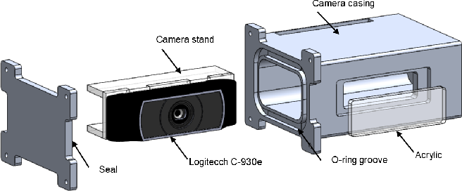 Figure 3 for Design and Development of Underwater Vehicle: ANAHITA