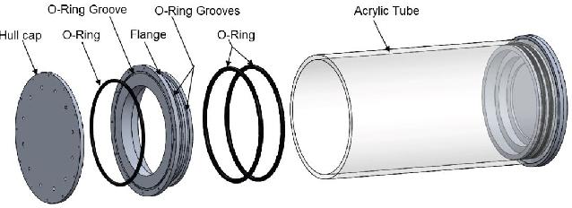 Figure 4 for Design and Development of Underwater Vehicle: ANAHITA