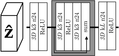 Figure 4 for Conditional Probability Models for Deep Image Compression