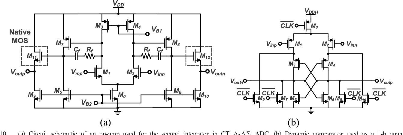 Figure 10 from Modular 128-Channel $\Delta$ - $\Delta \Sigma