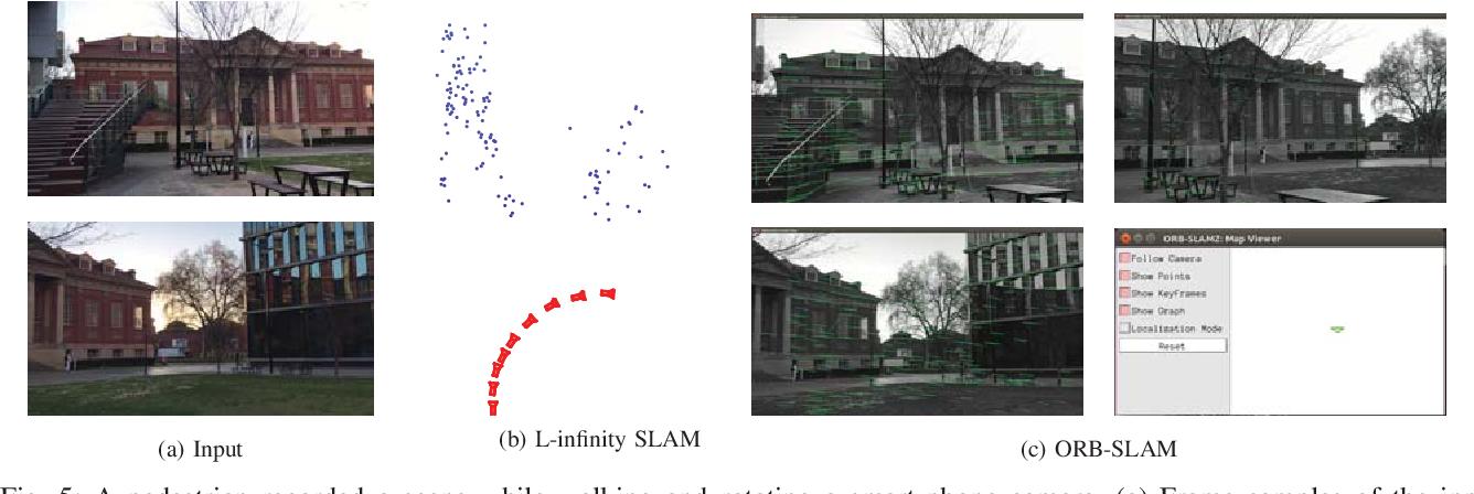 Figure 4 for Visual SLAM: Why Bundle Adjust?