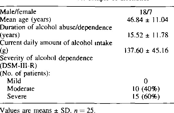 PDF] Adjuvant trazodone in the treatment of alcoholism: an